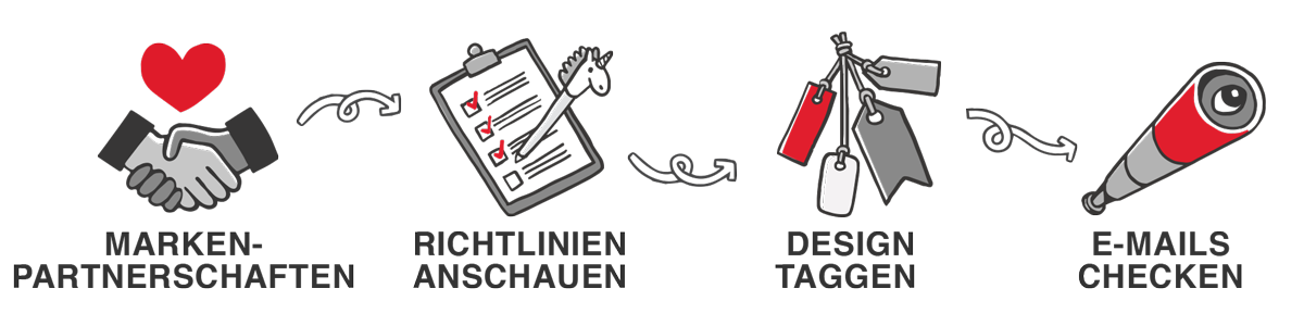 partner-program_icons_de.png