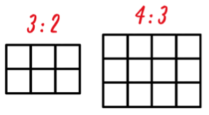 diagram_3.1_en-us.png