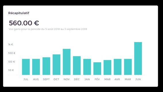 historique_des_paiements.png